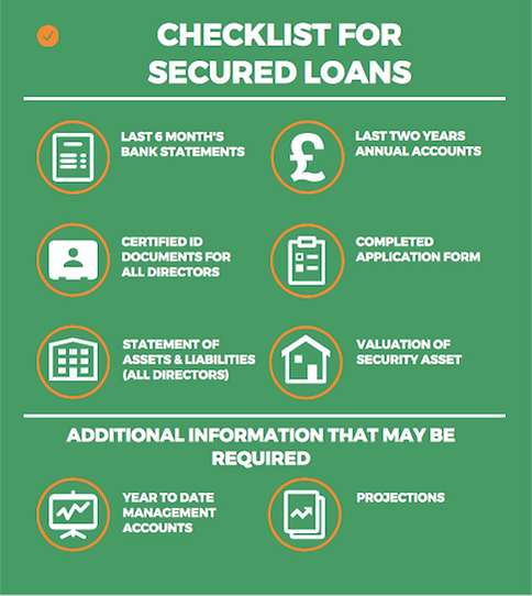 SECURED-LOANS-INFOGRAPHIC.png
