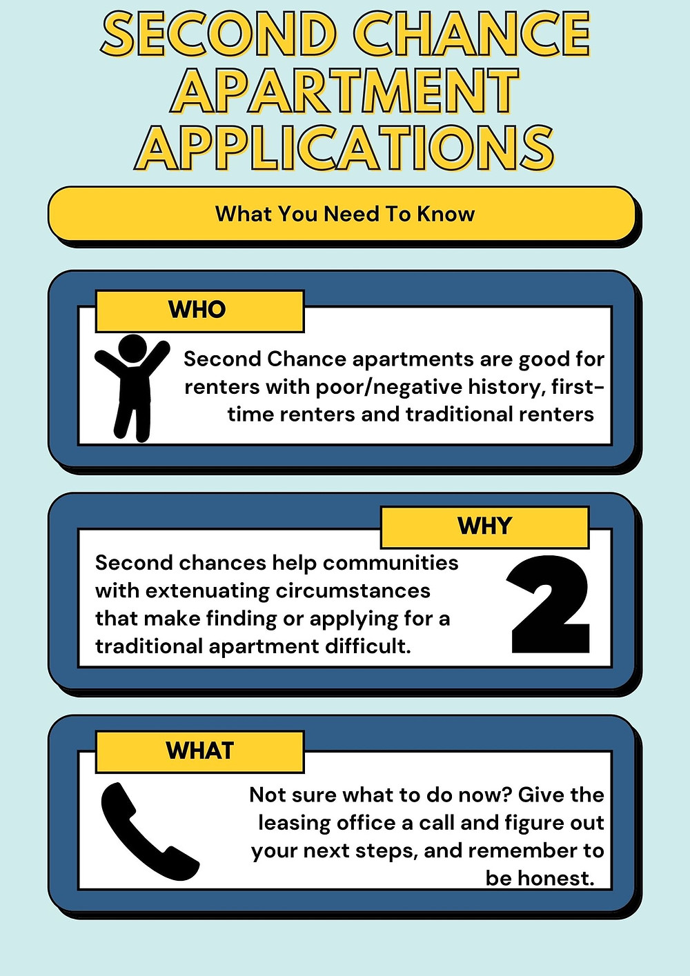 Second Chance Apartment Applications - Infographic