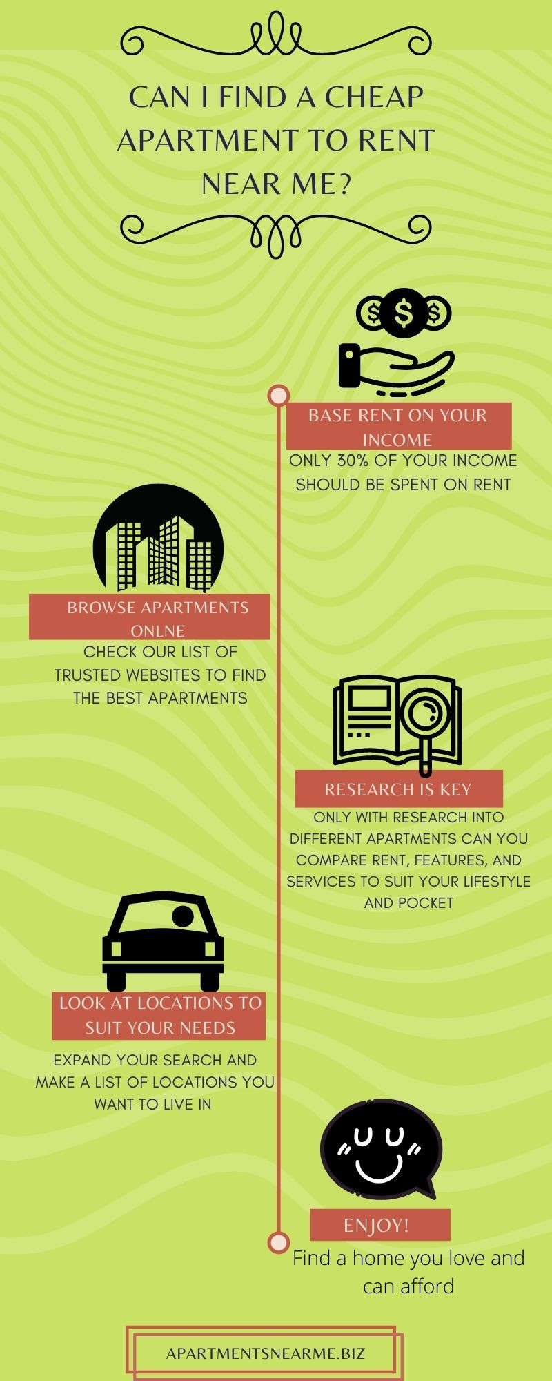 Detailed explanation of how you can find a cheap apartment for rent