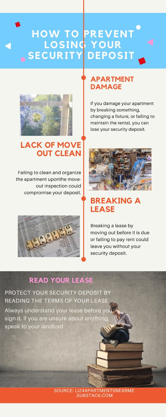 Infographic Explaining How to Prevent Losing Your Security Deposit.