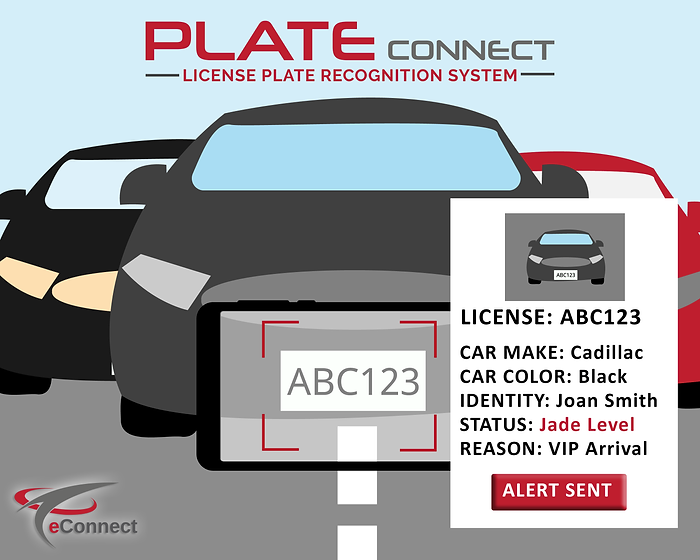PlateConnect-VIP.png