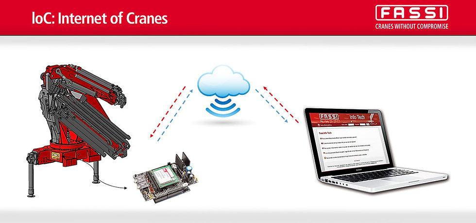 Fassi-loC-Internet-of-Cranes.jpg