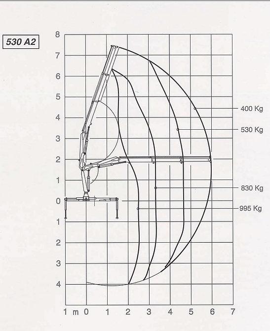 DIAGRAMMA 530 A 2-1.jpg