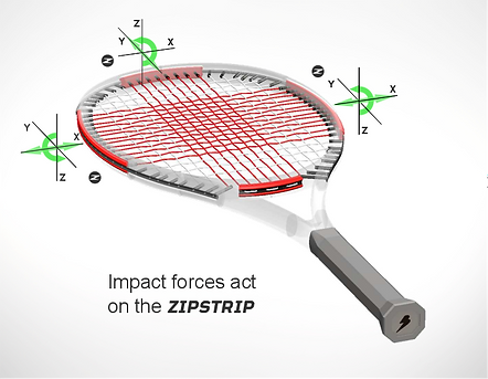 Impacr force diagram - BOLT racquet