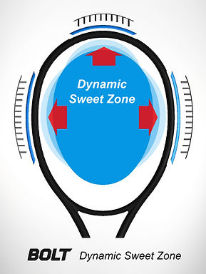 BOLT Dynamic Sweet Zone illustration
