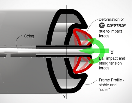 Section detail of BOLT Zipstrip