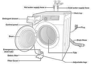 washer-parts-11.jpg