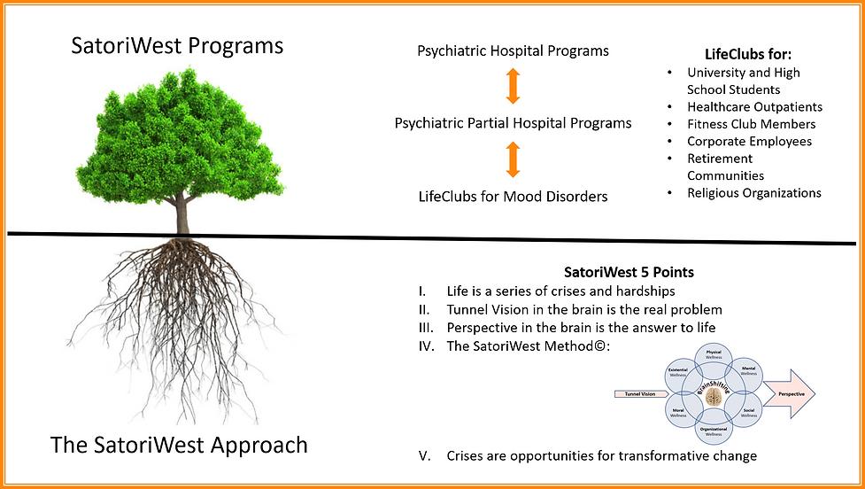tree diagram.png