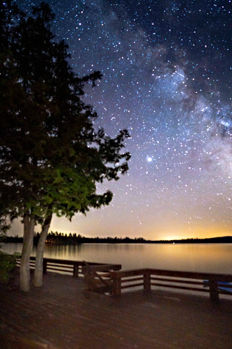 Views of the Milky Way
