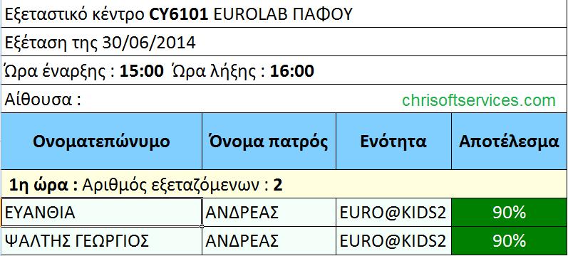 eurolab kids 2014