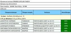Εξετάσεις 20_12_2013