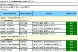 Εξετάσεις 6_12_2013