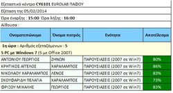Εξετάσεις 5_2_2014