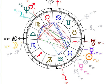 Chart of Quincy Jones