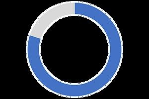 차트2.png