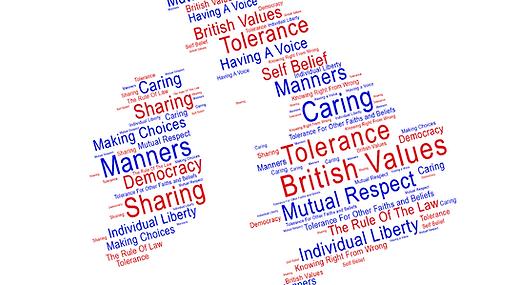 British Values Map