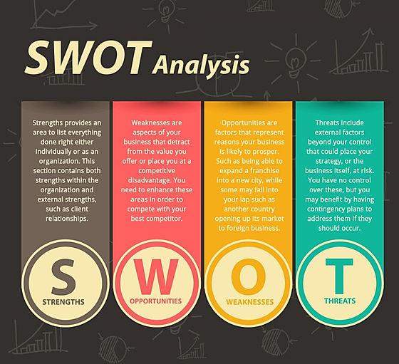 SWOT3_edited.jpg