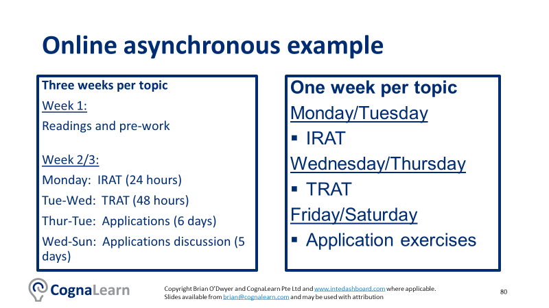 Online Aynchronous Team-Based Learning