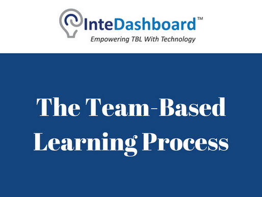 The Team-Based Learning Process