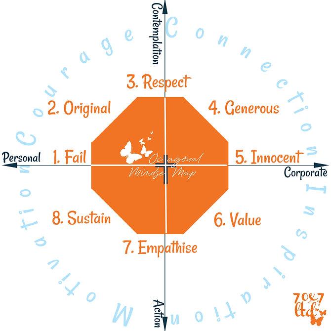 Mindset Map (8).jpg