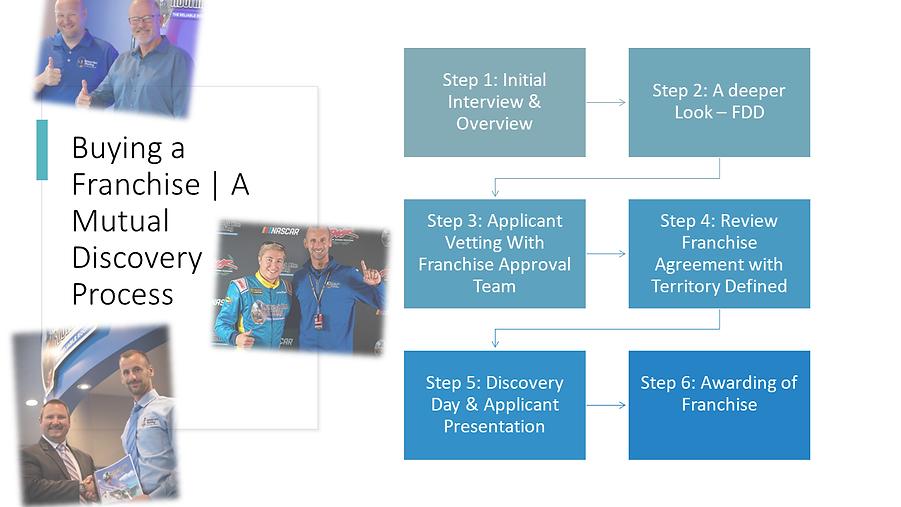 Presentation Deck - Step 1 (Revised).png