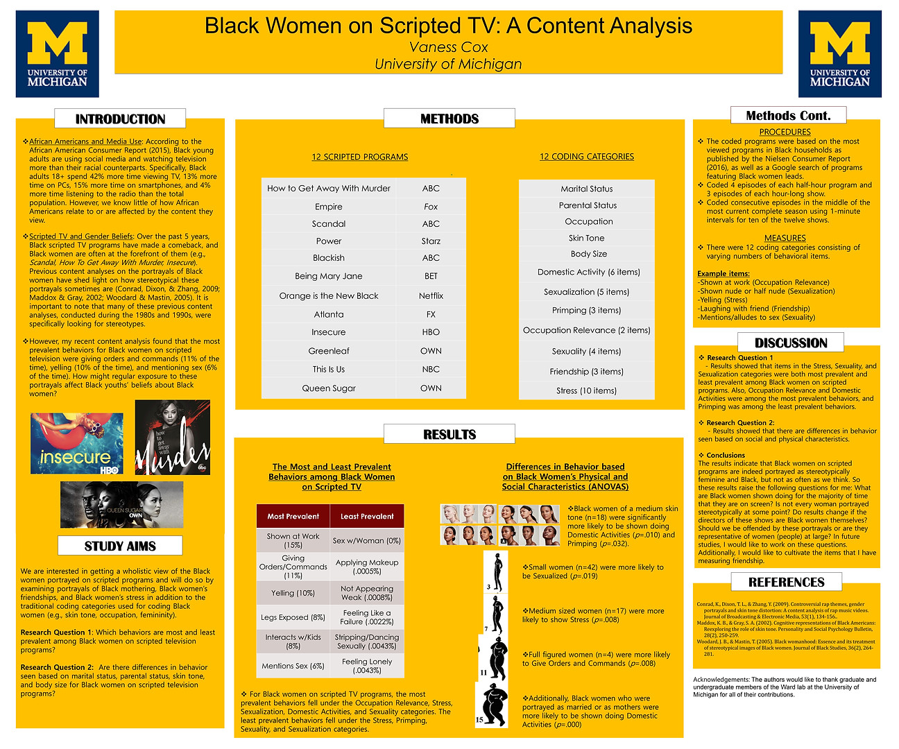 Black Women on Scripted TV: A Content Analysis