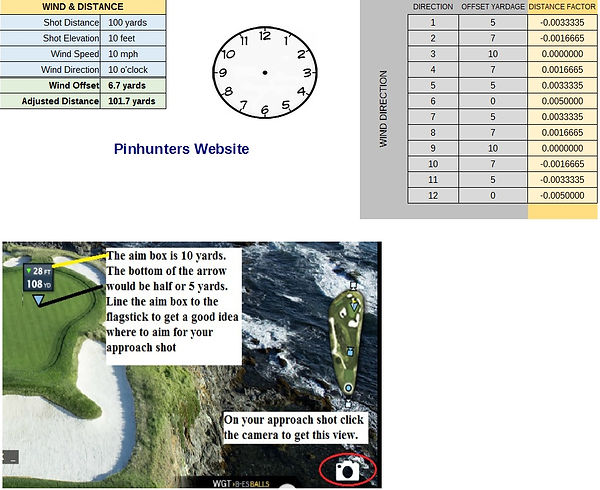 pinhunters/gs-wind-putting-program 31e680_bf9c3a424c464c23982dc13c905ce863~mv2