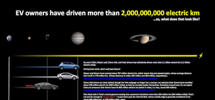 2014 06 05b EV solar system (super small).jpg