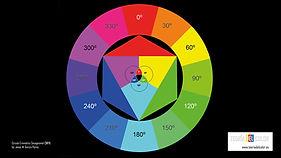 Teoría_del_color_CMYK.jpg