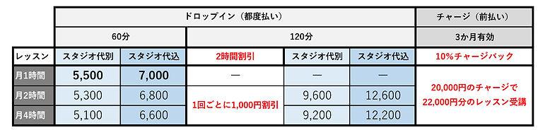最新料金システム_edited.jpg