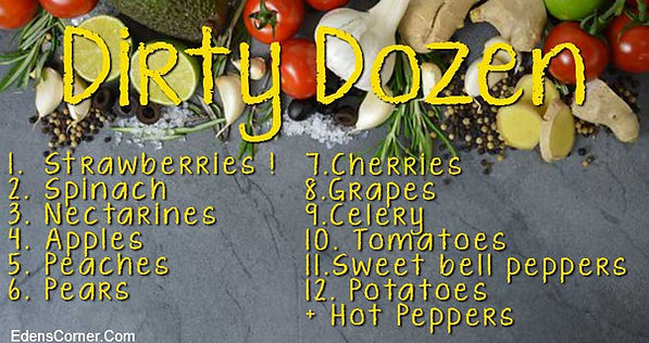 Dirty Dozen and list by EWG.