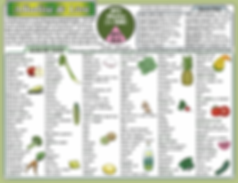 Chart about alkalize and live of images of all alkline foods.