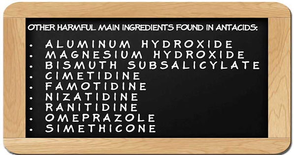 Chalk board with more inactive ingredients in antacids.