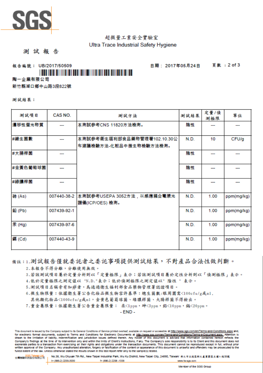 Mask fabric passed SGS test