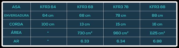 MEDIDAS KFR3_Prancheta 1.png