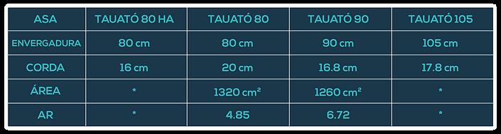 MEDIDAS TAUATO_Prancheta 1.png