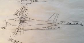 Landing Gear Design Part 1: Concepts and Decisions