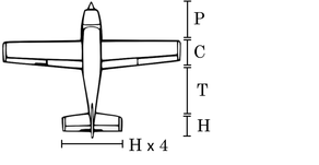 Fuselage and Empennage Physics