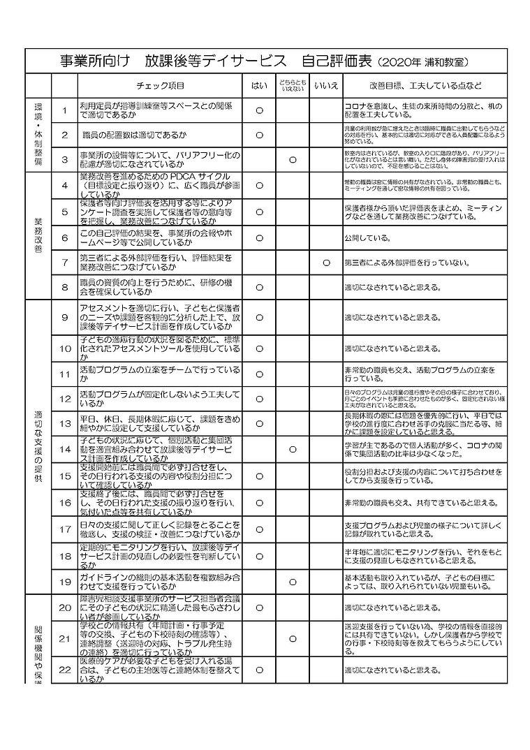 自己評価表(事業所向け・ネット公表)2020 浦和教室_ページ_1.jpg