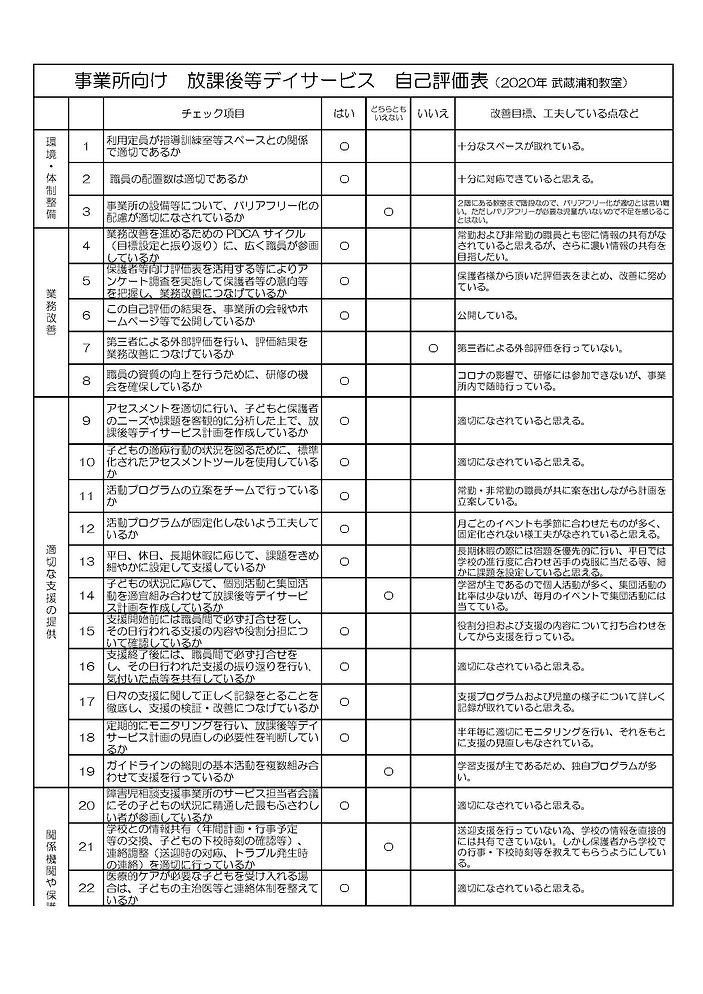 自己評価表(事業所向け・ネット公表)2020 MSUW_ページ_1.jpg