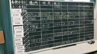 東京文理学院レポート②