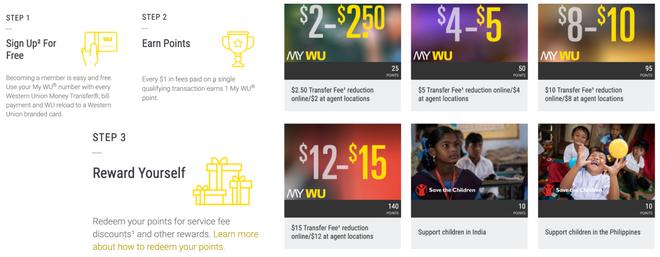 Western Union Rewards.png