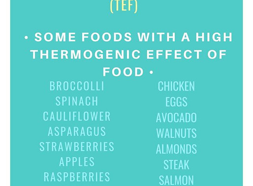 Thermogenic foods for fat loss
