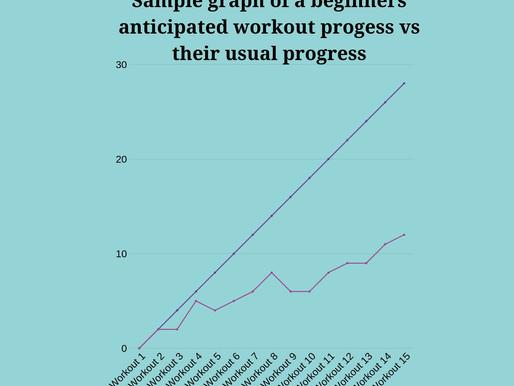 Beginner's Exercise Progress