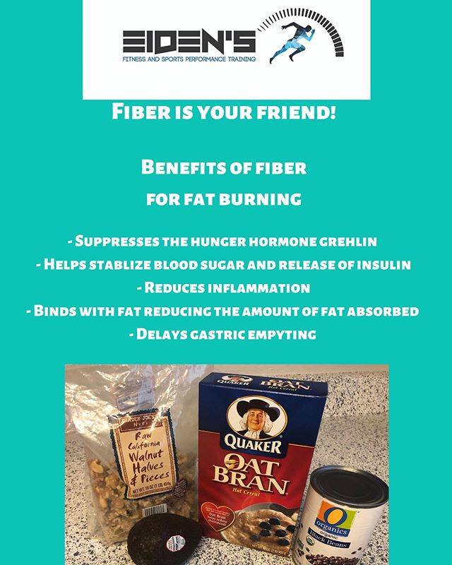 Fiber for fat loss