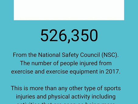 526,350 exercise related injuries in 2017