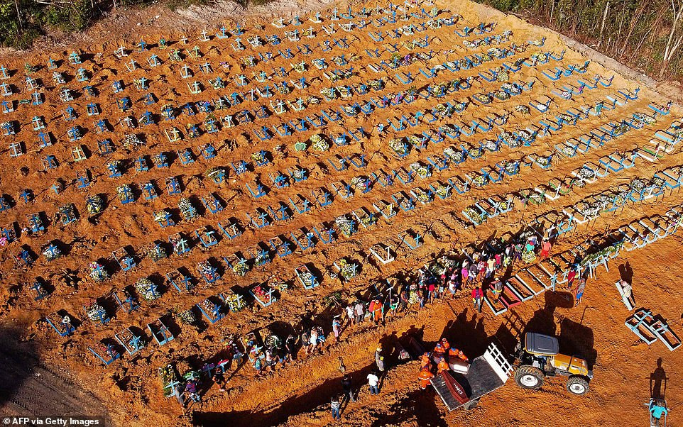 Mass Graves After Morgue Overflow In Manuas, Brazil From Unintentional Covid 19 Herd-Immunity Experiment