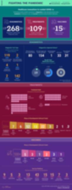 AV Covid infographic - 5.26