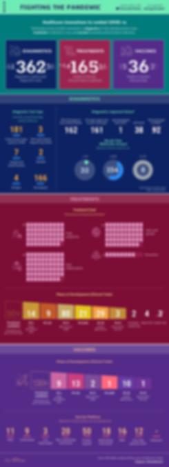 AV Covid infographic - 8.04.png