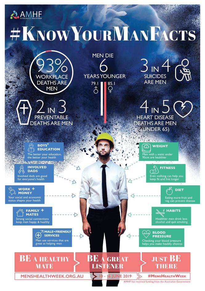 Men's Health Week: Connecting for Men's Health